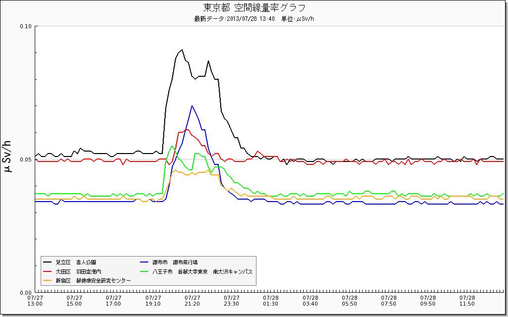 graph_mext_132.png
